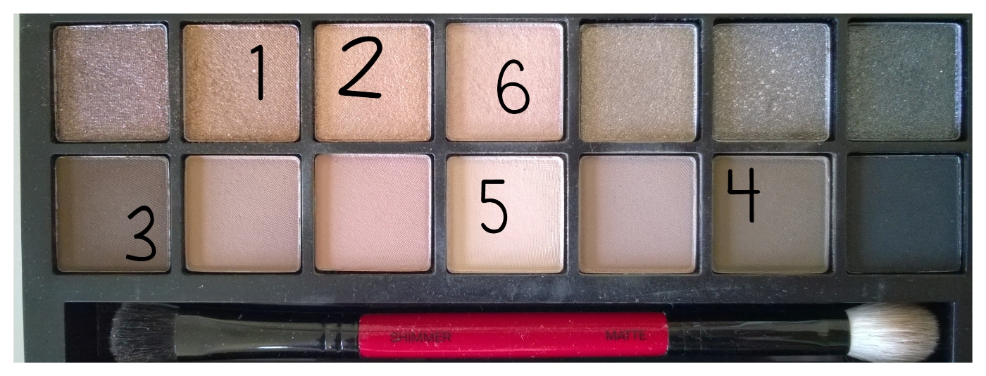 Smashbox Full Exposure Palette Review Look And Pictures